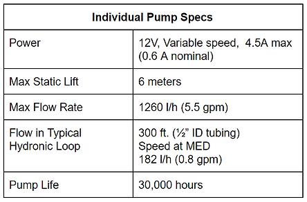 pumpspecs.png
