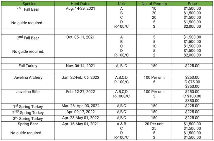 San Carlos 2021 Turkey Hunting dates tags cost.jpeg