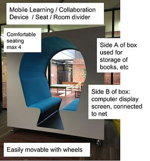 Furniture - Mobile Learning _ Collaborat
