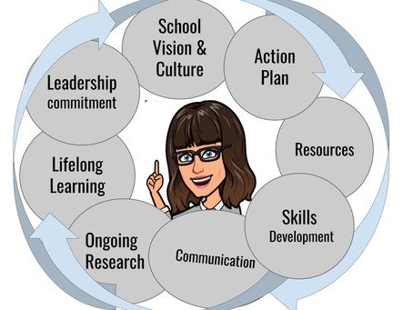 Strategic Planning is Vital for Every School