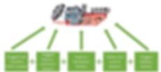 HybridSubSystemModel.PNG