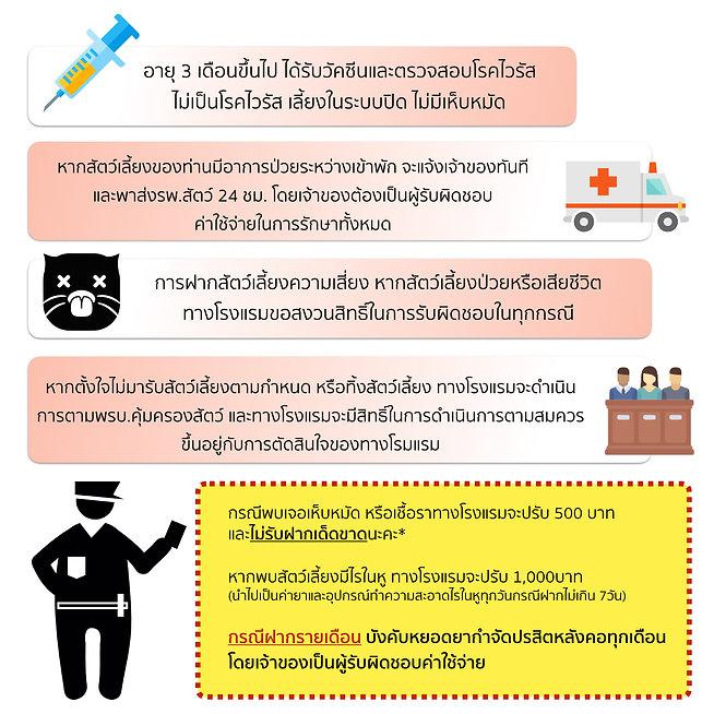 กฏและเงื่อนไขฝน.001.jpeg