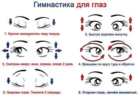 ГИМНАСТИКА для ГЛАЗ.jpg