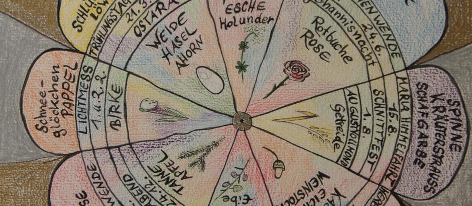 Der phänologische Jahreskreis