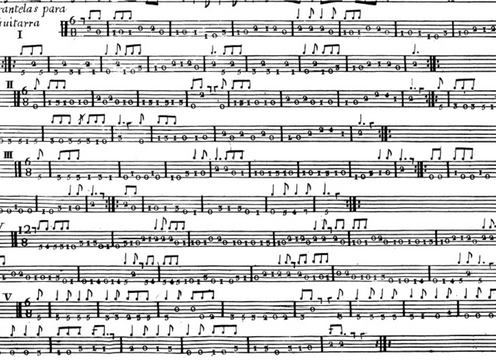 El tarantismo y la guitarra en España en la   segunda mitad del siglo XVIII