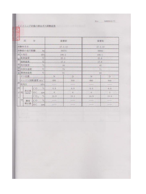 jata test (1)