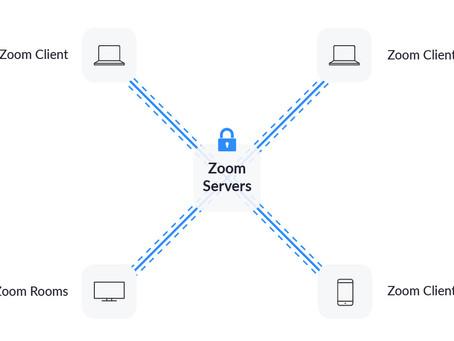 Fakty dotyczące szyfrowania spotkań i webinariów w Zoom
