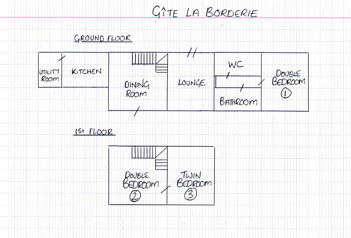 Gite La Borderie floor plan