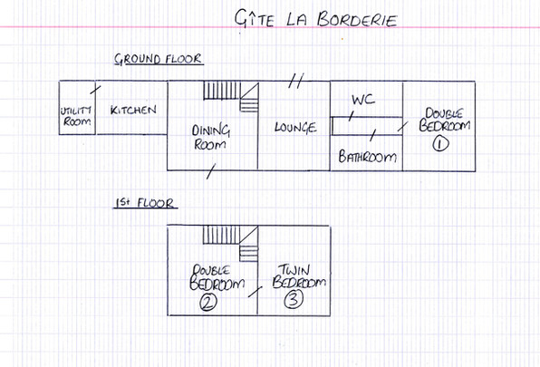 Gite La Borderie floor plan