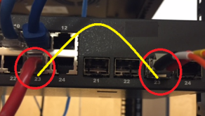 Two Ports in the Sea – Network Troubleshooting