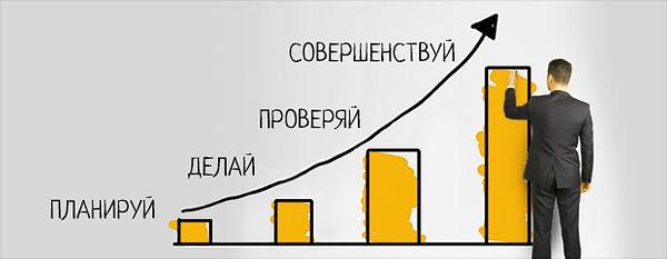 Об управлении охраной труда | Olymp Business Consulting
