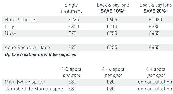 THERMAVEIN prices 2020.jpg