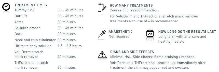 LipoFirm | Cellulite | Stretch marker removal | Butt lift