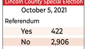 Voters strike down tax levy in Lincoln County