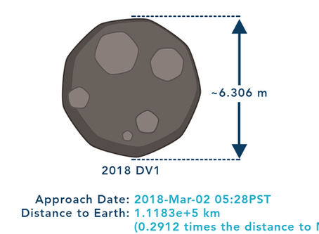 HEO Robotics launches asteroid alert service