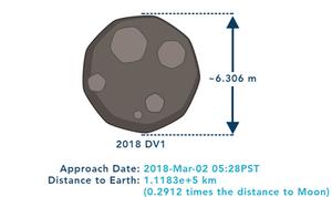 HEO Robotics launches asteroid alert service