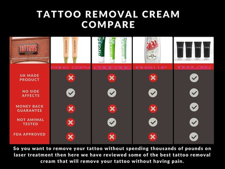 Tattoo Removal Creams Work and Here is How