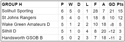 Group H Table.png