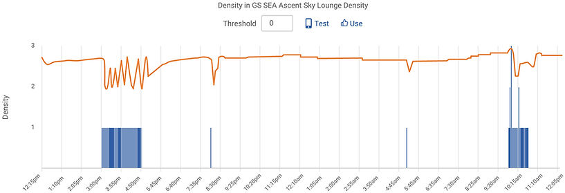Density in SEA.jpg