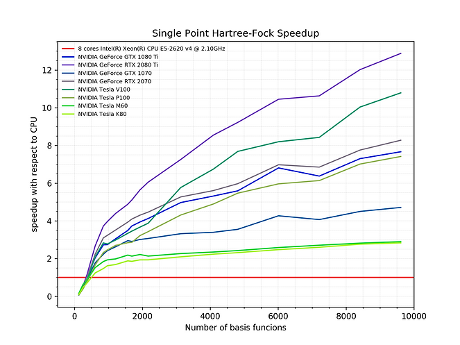 twopager_HF_linear_speedup.png