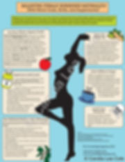 balancing female hormones naturally infographic poster