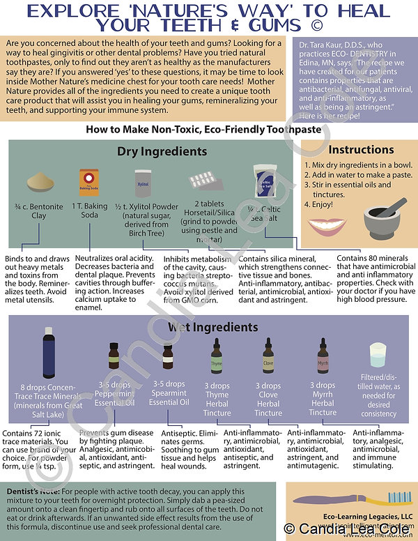 natural ways to heal teeth and gums infographic poster