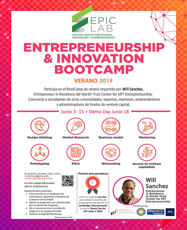 Poster Entrepreneurship & Innovation Boo