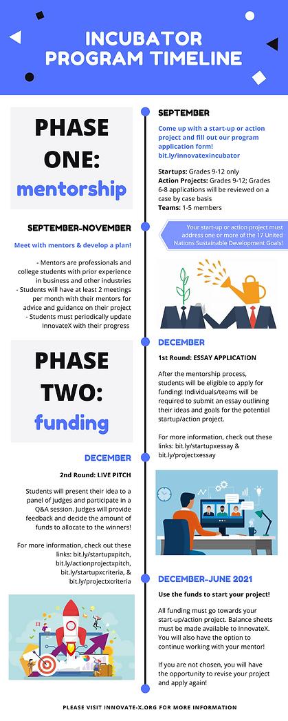 incubator timeline (1).png