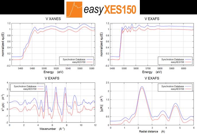 V_easyXES150_XANES_EXAFS-1.png