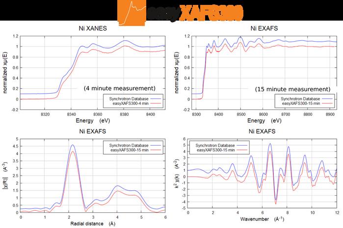 easyXAFS300_Ni_XANES_EXAFS-1.png