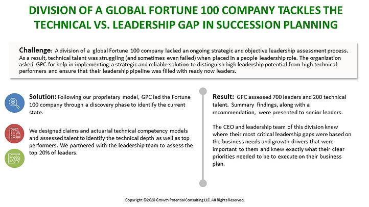 Case Study Fortune 100 Company Tech vs.