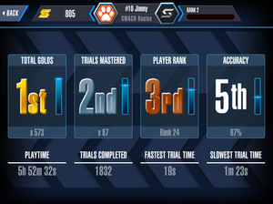 SMASH Routes Players can view their stats and rankings within their team.