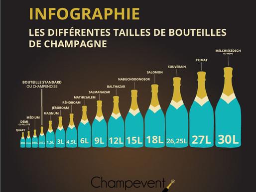Quels sont les différentes tailles de bouteilles de Champagne?
