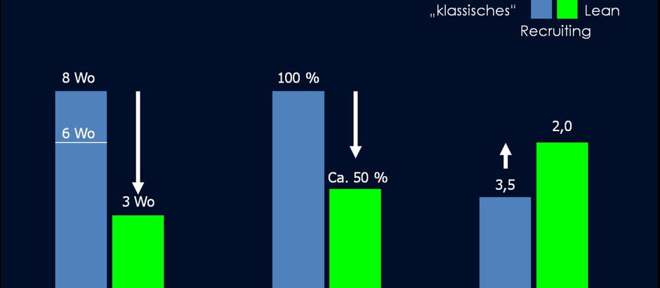 025 - Key Performance Indikatoren für die Personal-Auswahl