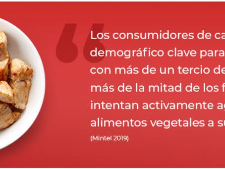 Innovación sensorial para productos de pollo a partir de vegetales
