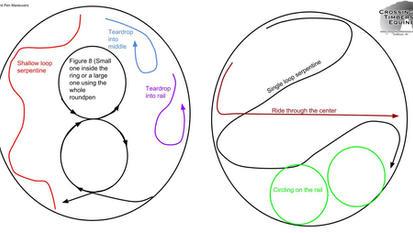 Round Pen Maneuvers