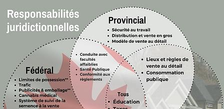 Responsabilités_juridictionnelles_FB_pos