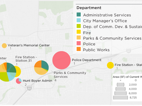 Each City department has a staff member located in at least two different sites