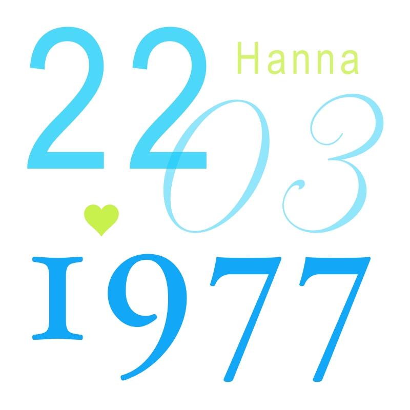 Muster Geburtstag Hanna