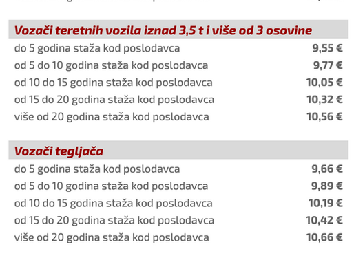 Austrija: Nove cene rada 01.01.2020.