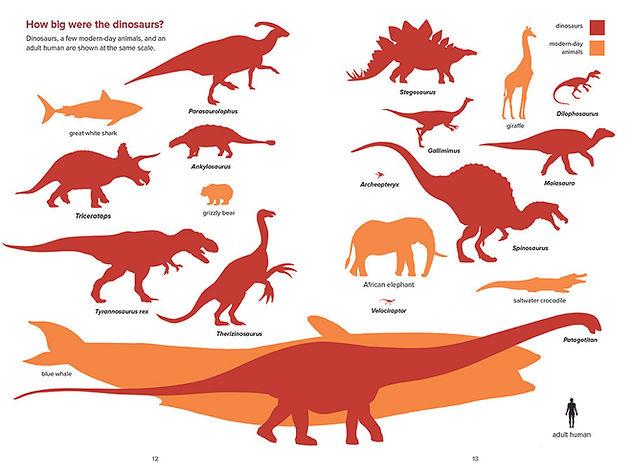 dinosaursBTN scale opt.JPG