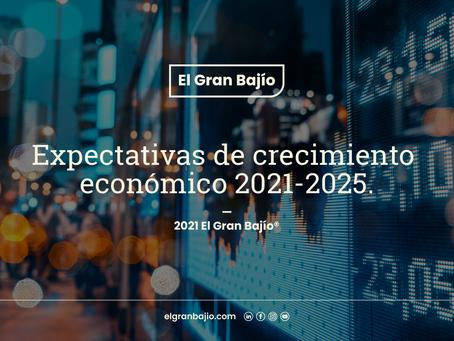 Expectativas de crecimiento económico 2021-2025.