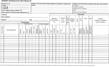 rental property testing, licensed testing, certified testing