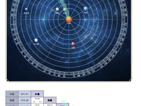 水星と冥王星