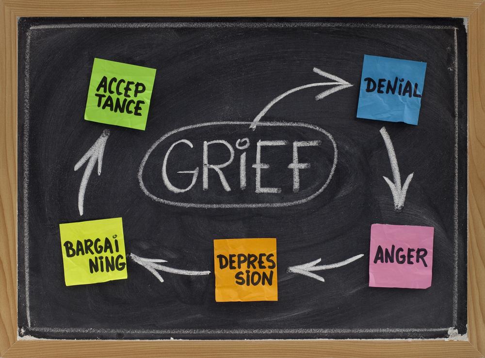 Trauma, Loss and Grief