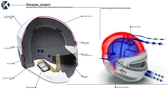 Casque kouma Karapas helmet