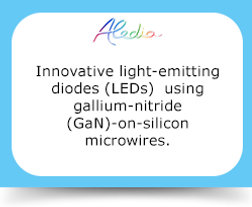 Innovative light-emitting diodes (LEDs)  using gallium-nitride (GaN)-on-silicon microwires.