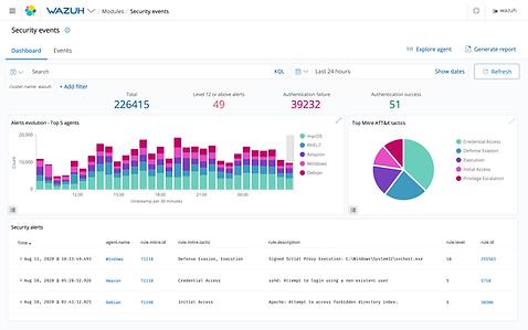 01-Wazuh-Security-Analytics-op.png