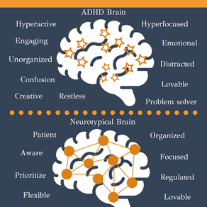 Could it be ADHD?
