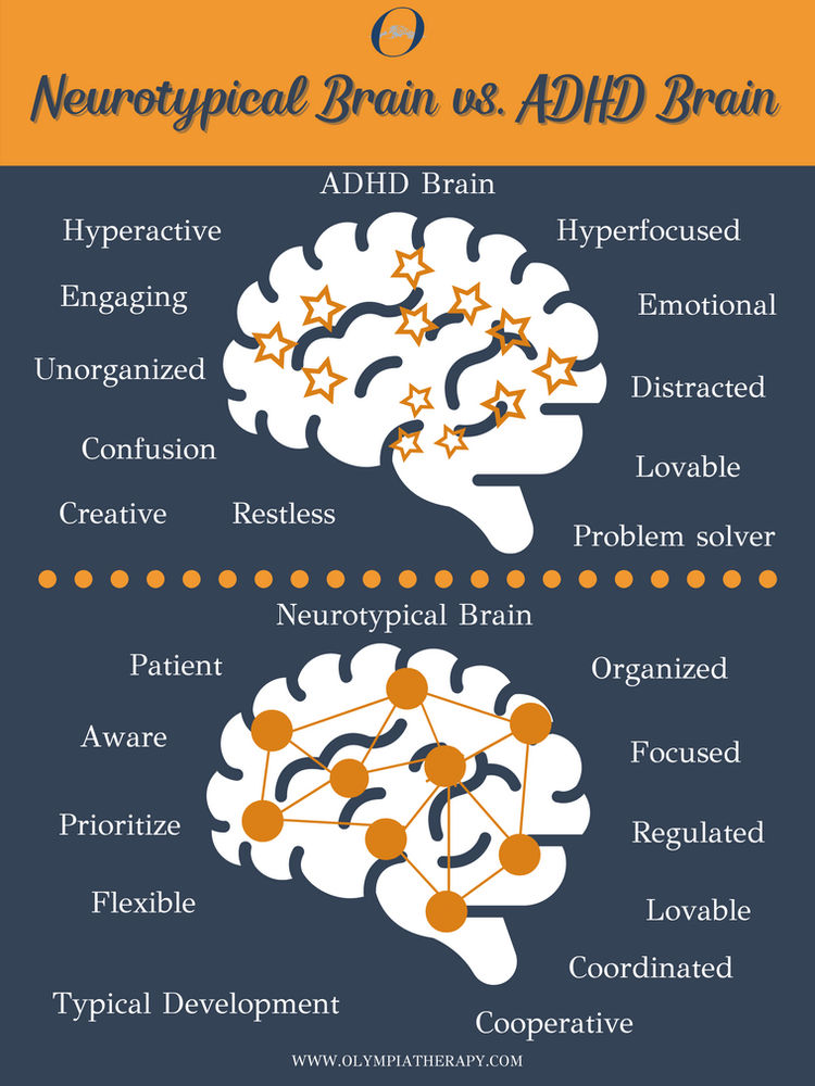 Careers for adhd adults